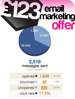 The Assemble 1-2-3 Email Marketing Campaign Offer!